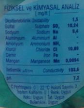 hamidiye-su-kalitesi-ve-degerleri